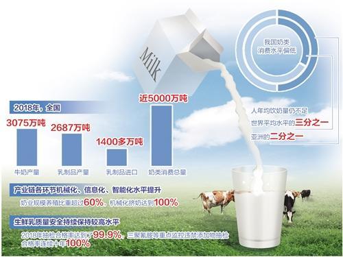 中国奶业瞄准前沿科技开展国际合作